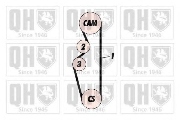 Ремень ГРМ QUINTON HAZELL QTB356