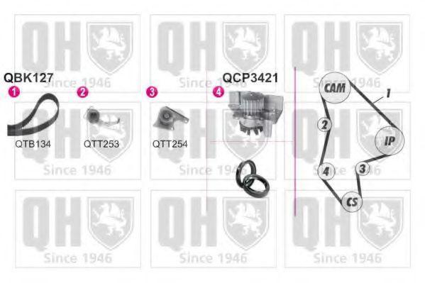 Водяной насос + комплект зубчатого ремня QUINTON HAZELL QBPK1271