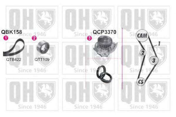 Водяной насос + комплект зубчатого ремня QUINTON HAZELL QBPK1580