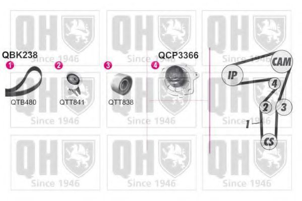 Водяной насос + комплект зубчатого ремня QUINTON HAZELL QBPK2380