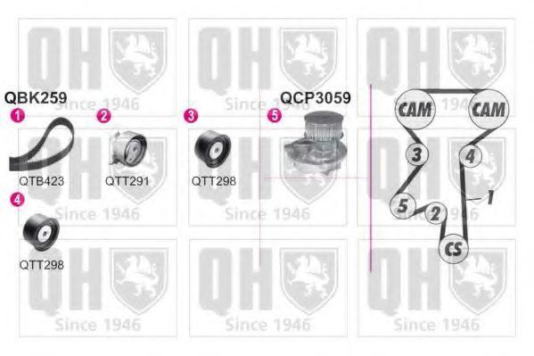 Водяной насос + комплект зубчатого ремня QUINTON HAZELL QBPK2590