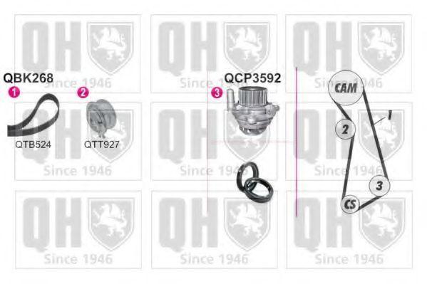 Водяной насос + комплект зубчатого ремня QUINTON HAZELL QBPK2681