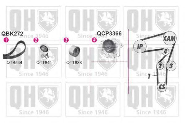 Водяной насос + комплект зубчатого ремня QUINTON HAZELL QBPK2720