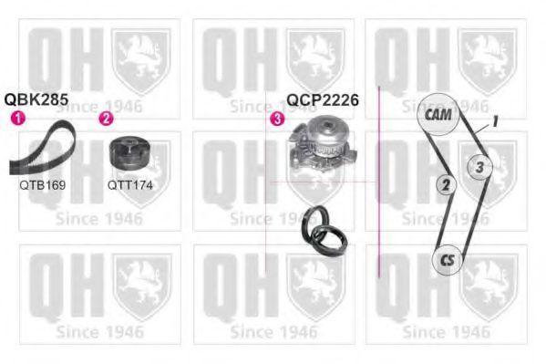 Водяной насос + комплект зубчатого ремня QUINTON HAZELL QBPK2850