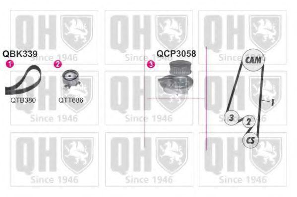 Водяной насос + комплект зубчатого ремня QUINTON HAZELL QBPK3391