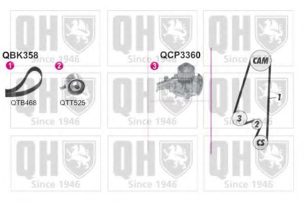 Водяной насос + комплект зубчатого ремня QUINTON HAZELL QBPK3580