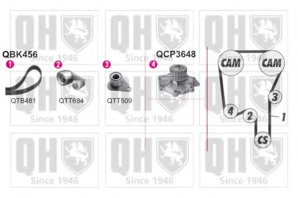 Водяной насос + комплект зубчатого ремня QUINTON HAZELL QBPK4560
