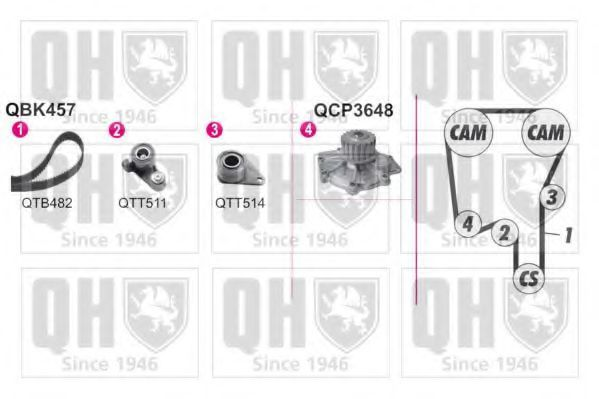 Водяной насос + комплект зубчатого ремня QUINTON HAZELL QBPK4570
