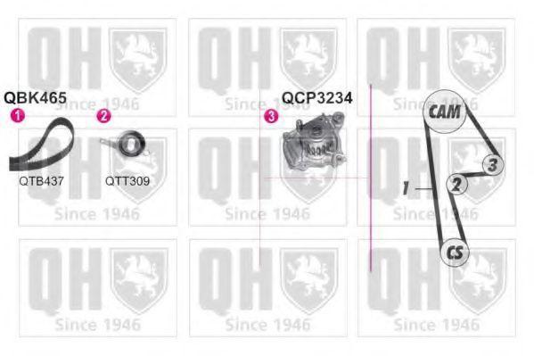 Водяной насос + комплект зубчатого ремня QUINTON HAZELL QBPK4650