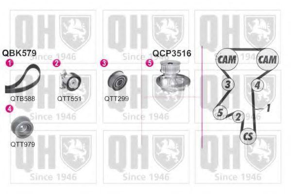 Водяной насос + комплект зубчатого ремня QUINTON HAZELL QBPK5792