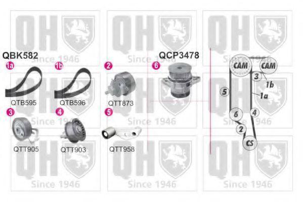 Водяной насос + комплект зубчатого ремня QUINTON HAZELL QBPK5821