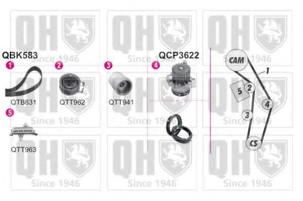 Водяной насос + комплект зубчатого ремня QUINTON HAZELL QBPK5832