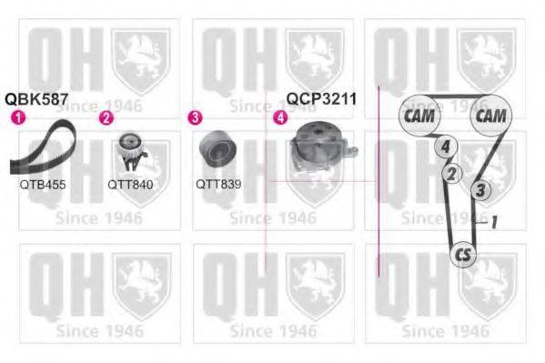 Водяной насос + комплект зубчатого ремня QUINTON HAZELL QBPK5870