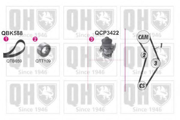 Водяной насос + комплект зубчатого ремня QUINTON HAZELL QBPK5880