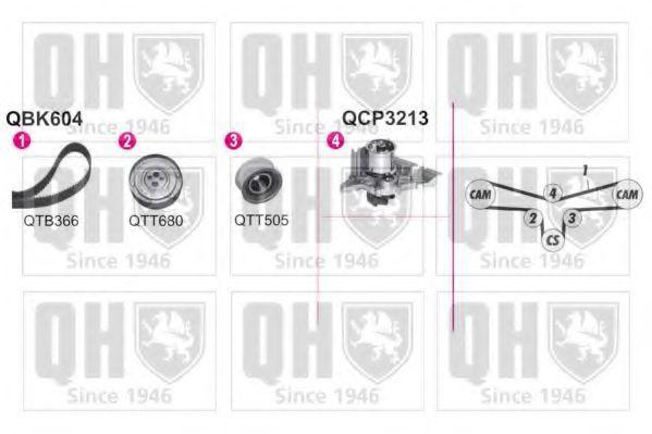 Водяной насос + комплект зубчатого ремня QUINTON HAZELL QBPK6040