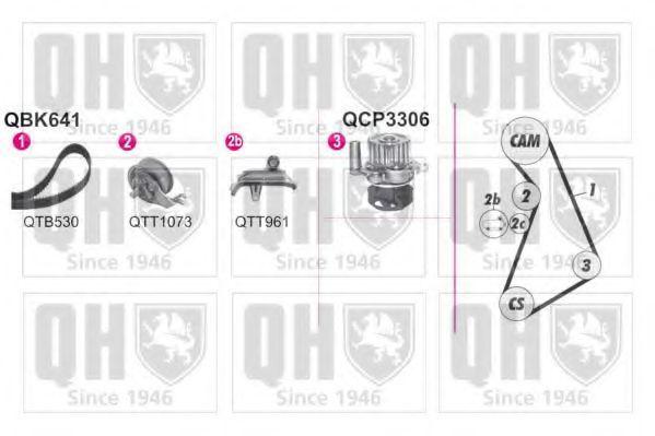 Водяной насос + комплект зубчатого ремня QUINTON HAZELL QBPK6410