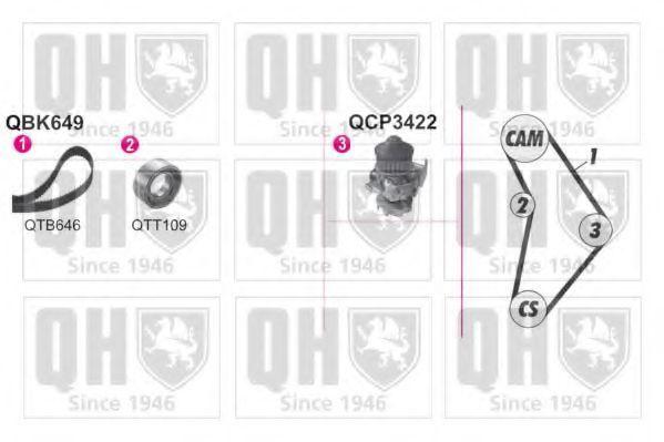 Водяной насос + комплект зубчатого ремня QUINTON HAZELL QBPK6490