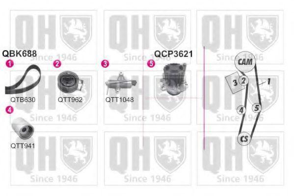 Водяной насос + комплект зубчатого ремня QUINTON HAZELL QBPK6881