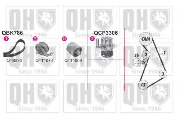 Водяной насос + комплект зубчатого ремня QUINTON HAZELL QBPK7860