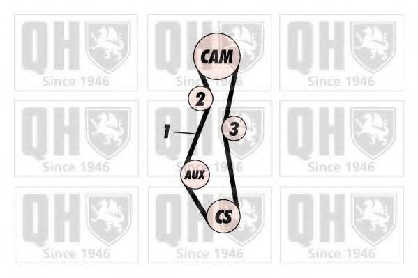 Ремень ГРМ QUINTON HAZELL QTB258