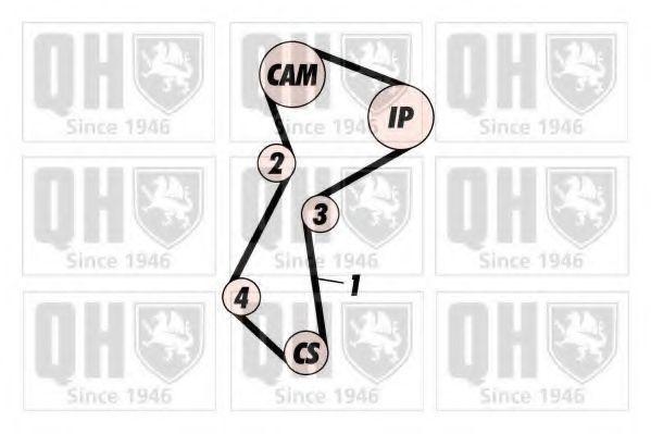 Ремень ГРМ QUINTON HAZELL QTB153