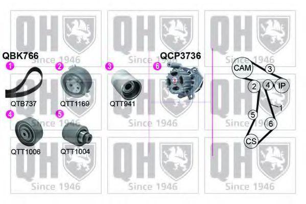 Водяной насос + комплект зубчатого ремня QUINTON HAZELL QBPK7661