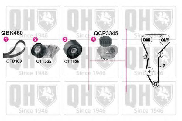 Водяной насос + комплект зубчатого ремня QUINTON HAZELL QBPK4600