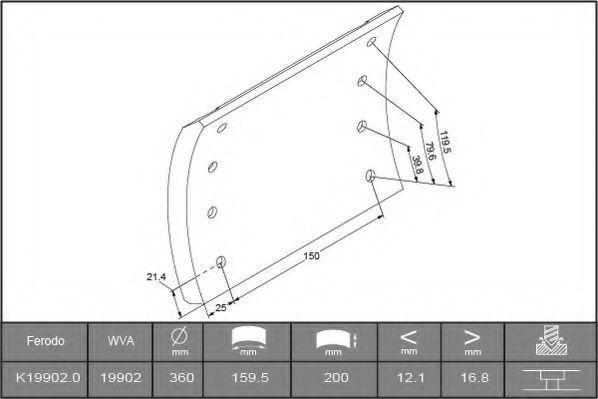 Купить Накладки тормозные FERODO K199020F3658