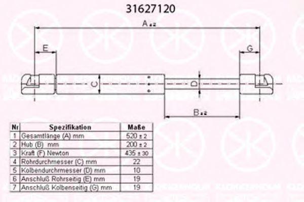 Газовая пружина, крышка багажник KLOKKERHOLM 31627120