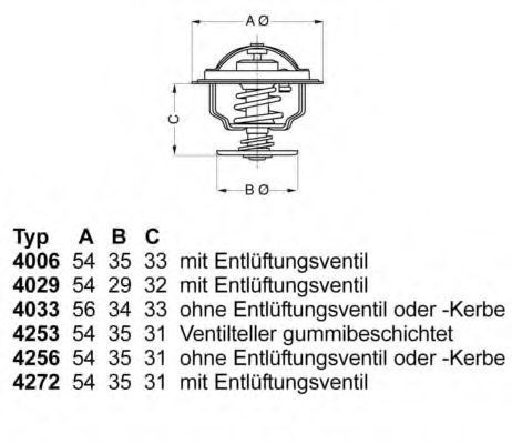 Термостат WAHLER 4006.82D