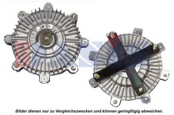 Сцепление, вентилятор радиатора AKS DASIS 568041N