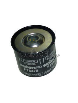 Топливный фильтр FIAAM FT8478
