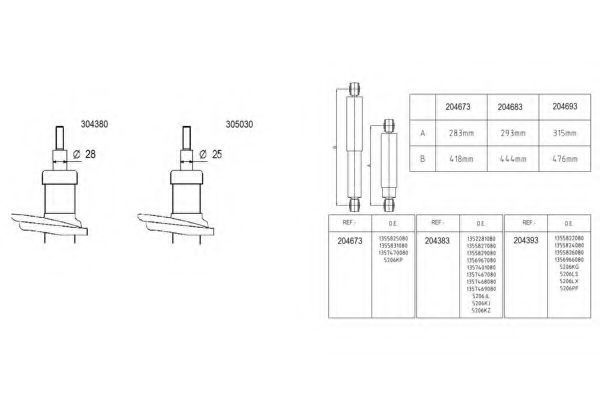 Амортизатор подвески AL-KO 204673