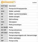 Ремкомплект ремня ГРМ CONTITECH CT908K1: цена