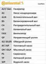Ремкомплект ремня ГРМ CONTITECH CT908K1: продажа